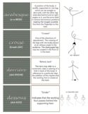Word Wall/Activity Cards - Ballet Vocabulary - Positional and Directional Terms