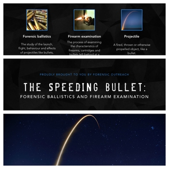 Ballistics + Firearm Examination: Lesson Plan, Presentation + Activities!
