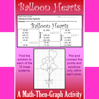 Balloon Hearts - 15 Linear Systems & Coordinate Graphing Activity