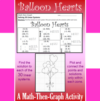 Balloon Hearts - 30 Linear Systems & Coordinate Graphing Activity