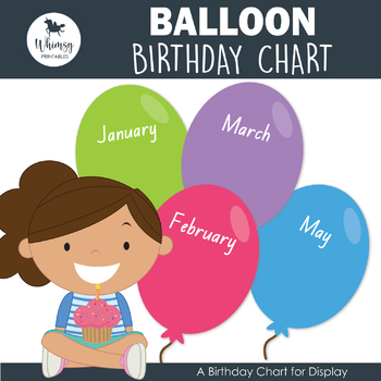 Balloon Themed Birthday Wall Chart and Birthday Certificate