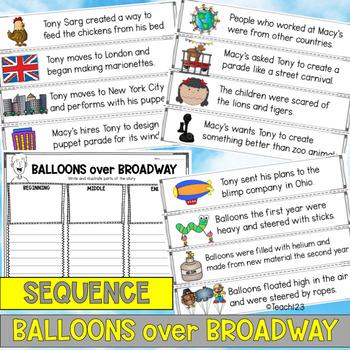 Balloons over Broadway Activities