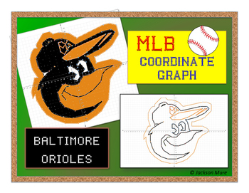 Baltimore Orioles - MLB Coordinate Graph