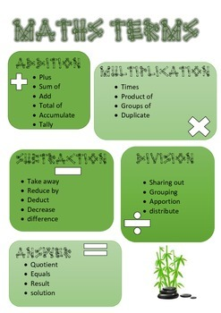 Bamboo Theme Maths Terms Poster