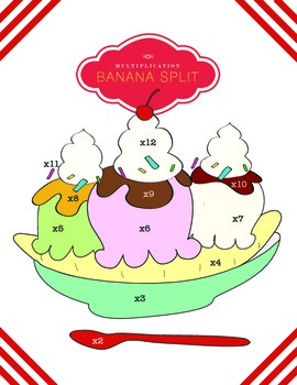 Banana Split Multiplication - Colored Poster