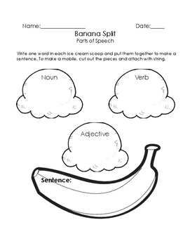 Banana Split Parts of Speech
