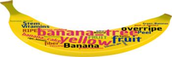 Banana Word Cloud