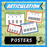 Band Articulation Posters