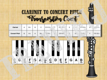 Band Concert Pitch Transposition Chart Set (Bb, Eb & F Instruments)