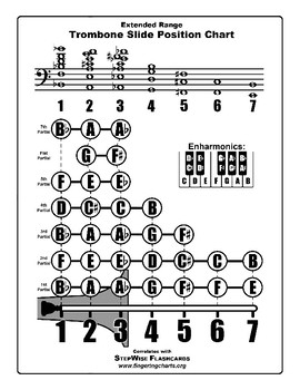 Band Instrument Fingering Chart Set