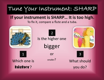 Band Instrument Tuning Posters