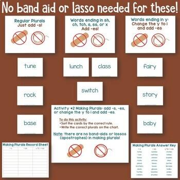 Contractions   Plurals   and Possessive Nouns