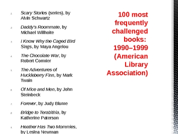 Banned Books PowerPoint