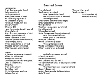Banned Errors List for ELA Classroom
