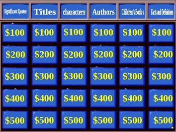 Banned  and Challenged Books Jeopardy