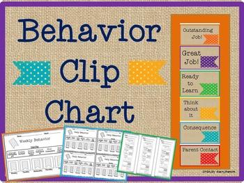 Banner Behavior Clip Chart