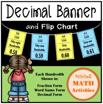 Banner & Flip-Chart for Hundredths Fraction, Word Name, and Decimal Form