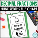Banner & Flip-Chart for Hundredths Fraction, Word Name, and Decimal Form
