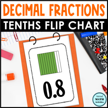 Banner & Flip-Chart for Tenths Decimal Grids and Numbers