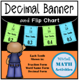 Banner & Flip-Chart for Tenths Fraction, Word Name, and Decimal Form