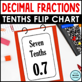 Banner & Flip-Chart for Tenths Word Names and Decimal Numbers