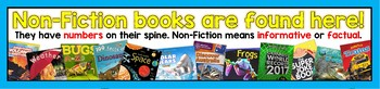 Banners for types of books in Library