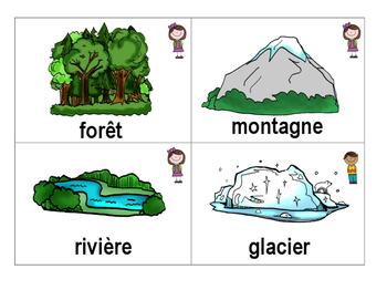 Banque de mots/Word Wall - Endroits/Places