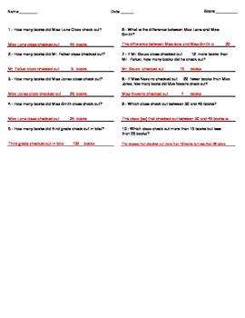 Bar Graph Assessment/quiz/practice