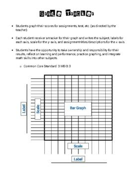 Bar Graph Grade Tracker