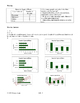 Bar Graphs Making and Reading