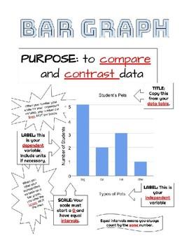 Bar Graph Notes