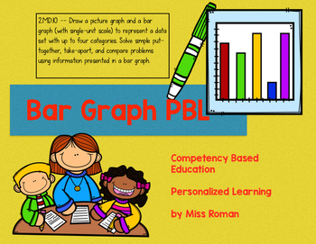 Bar Graph PBL