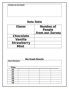 Bar Graph PBL-I Scream for Ice Cream