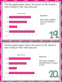 Bar Graph & Pictograph Task Cards