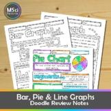 Bar Graph Pie Chart Line Graph Math Science Notes