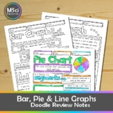 Bar Graph Pie Chart Line Graph Doodle Review Math Science