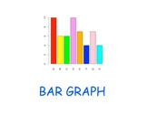 Bar Graph, Pie Graph, and Multiplication/Division Charts