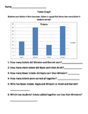 Bar Graph Practice Worksheet