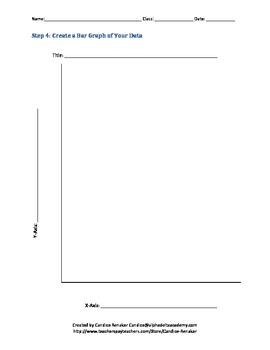 Bar Graph Project