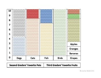 Bar Graph Puzzle & Problem Set - Grade 2