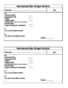Bar Graph Rubric for Horizontal and Vertical Bars