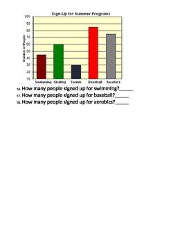 Bar Graph Scaled Intervals