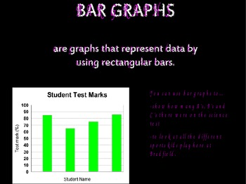Bar Graph Steps