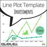 Line Plot Template for Investments, Stocks, Test Prep, Math/English/ESL/ELA
