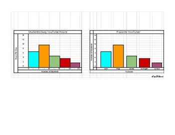 Bar graph vs histogram by keepitrelevant teachers pay teachers bar graph vs histogram ccuart Gallery
