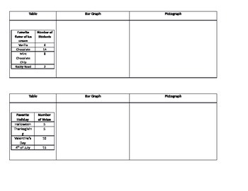 Bar Graph and Pictograph