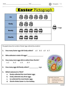Easter Bar Graph and Pictograph