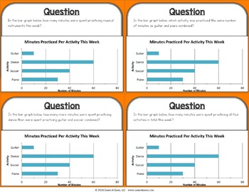 Bar Graphs Activity: Solve Problems on Scaled Bar Graphs Game {3.MD.3}