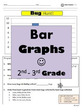 Bar Graphs (2nd-3rd)