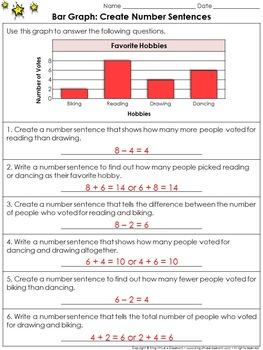 Bar Graphs: Create Number Sentences Practice Sheets - King Virtue's Classroom